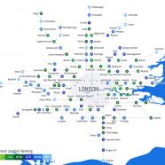 The Best Commuter Hotspots
