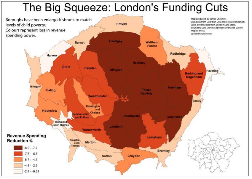 london_funding