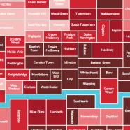 Rentonomy Heat Maps