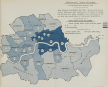 London's Health