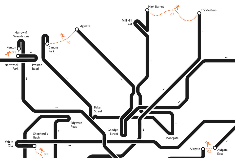 Tube Challenge Mapping London