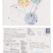 Dear Data – My London