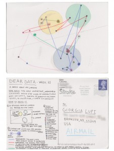 Dear Data - My London