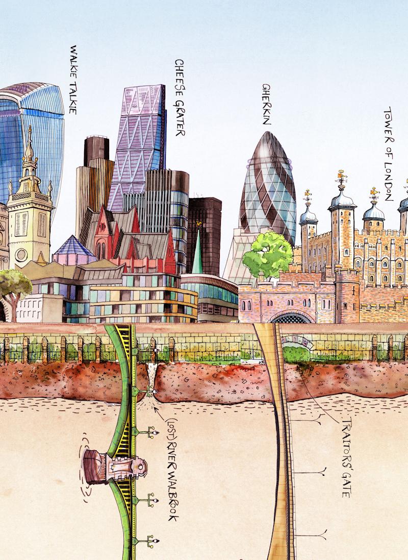 Landmarks of London