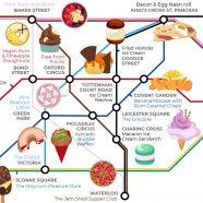 Circle Line Food Crawl!