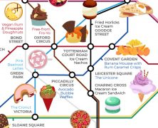 Circle Line Food Crawl!