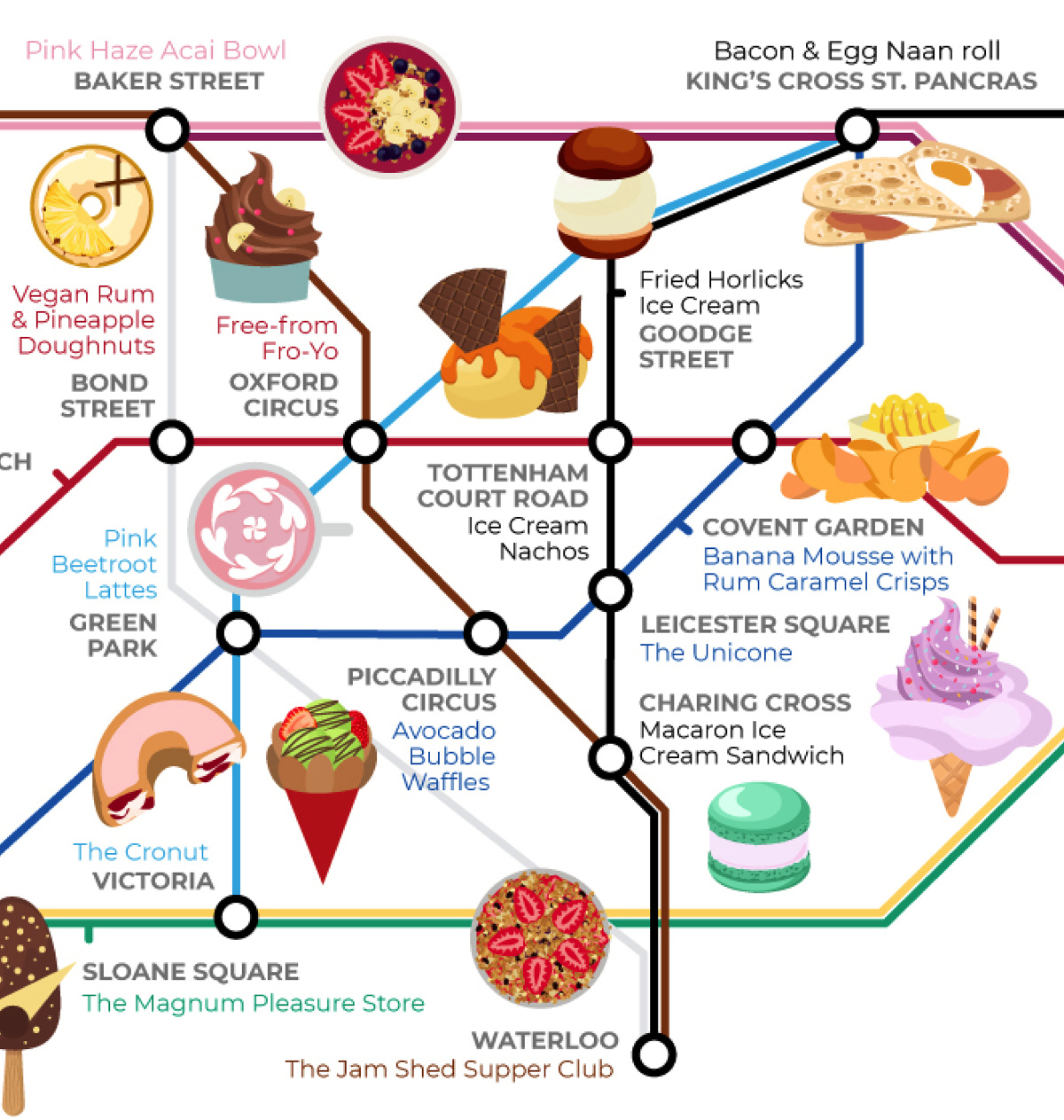 """now try the circle line food crawl  or use this special """"food tube map"""",  produced by wren kitchens (they write about it here),"""